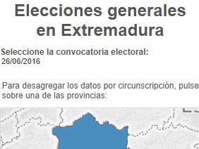 Histórico de resultados de las elecciones generales en Extremadura